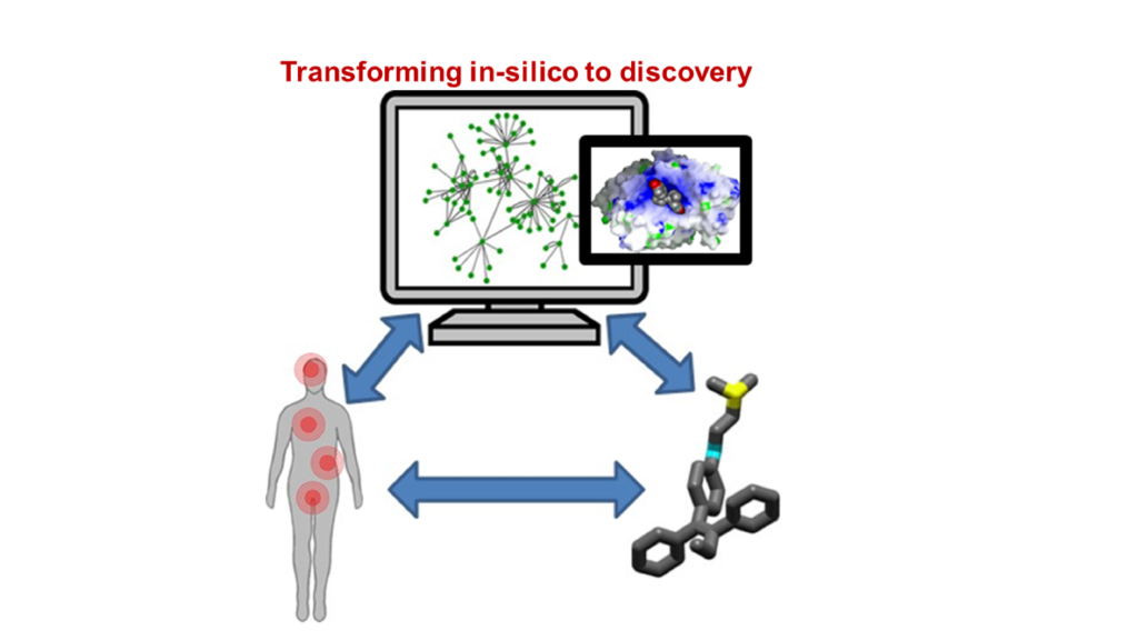 "Infographic depicting connections between data on a computer, molecular data, and human health. Text says ""Transforming in-silico to discovery."""